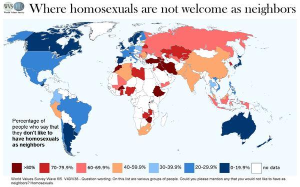 wvs-homo